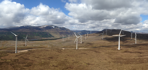 wind farm Monthly site inspections